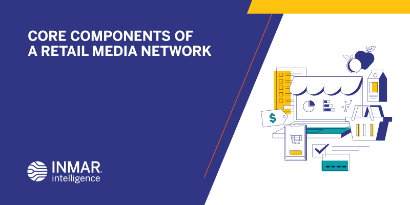 Core Components of a Retail Media Network