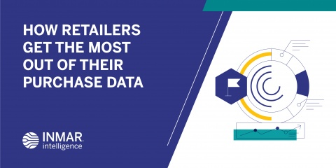 Retailer Purchase Data CoEx Platform